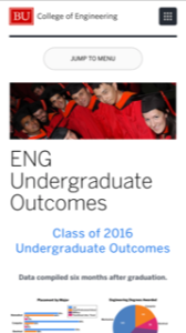 Boston University Engineering Undergrad Outcomes