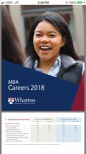 Wharton School MBA Careers